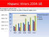 hispanic-vote-2010-2