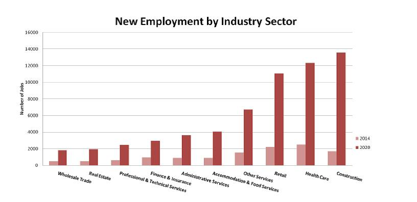 Cons-Jobs