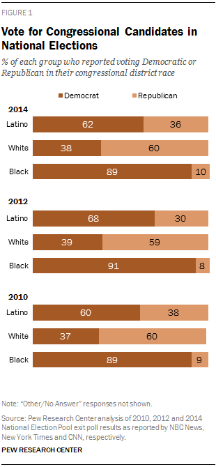 PH_2014-11-07_latino-vote-midterms-01