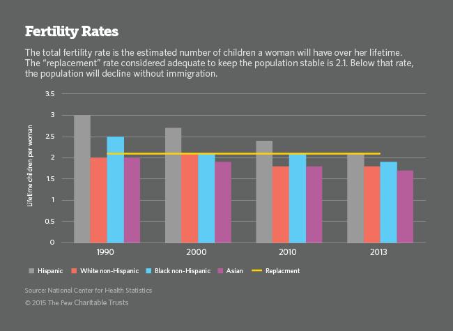 Hispanic_population_graphic