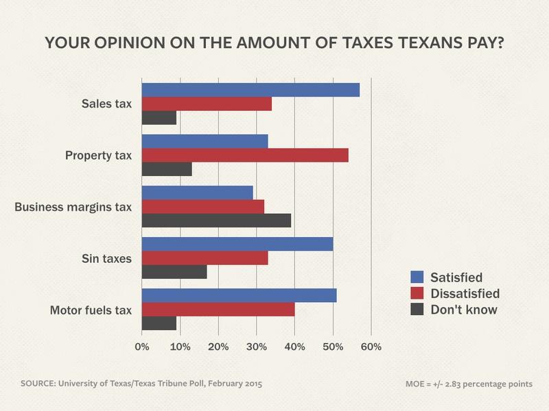 TX - tax 1