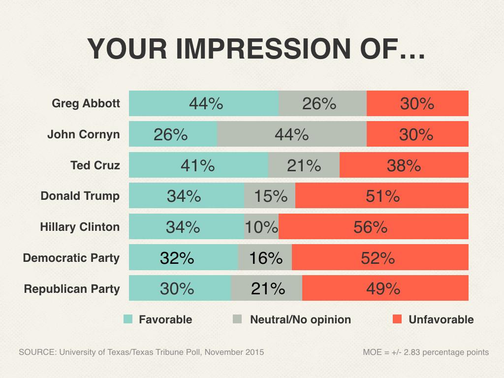 UT-TT-Polls-102714-impression.001