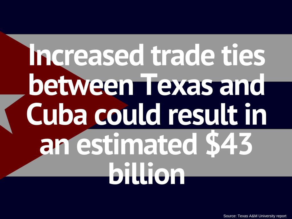 cuban+ties+updated