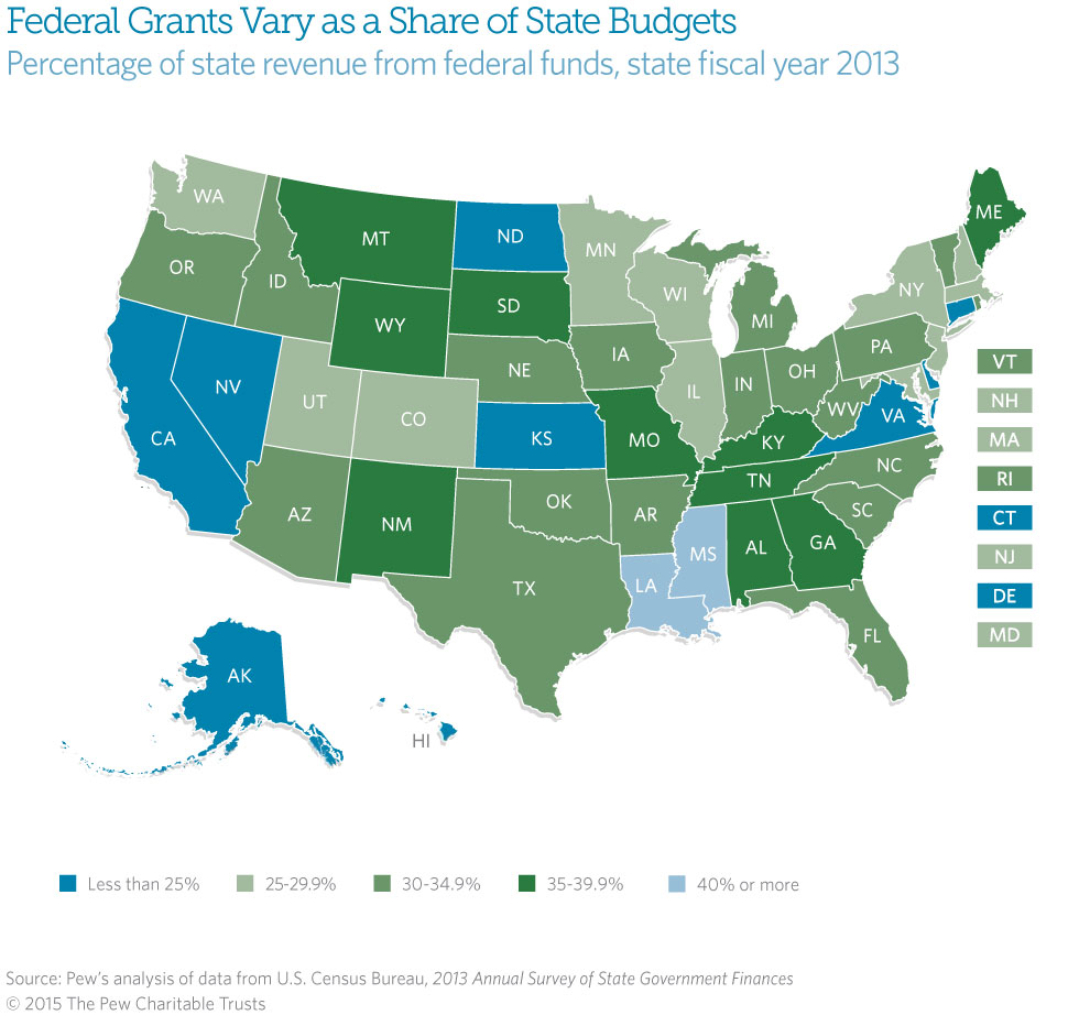 Federal_Grants_Vary_as_a_Share_of_State_Budgets