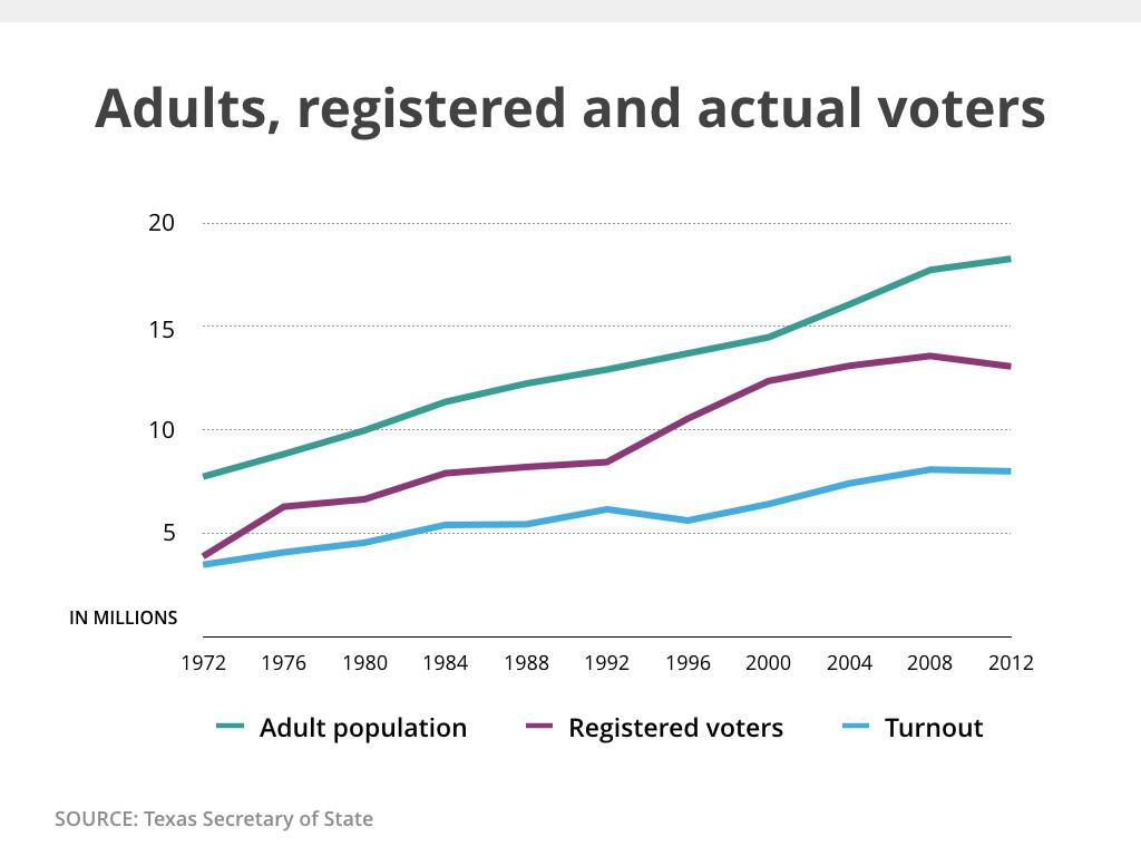 voters-rr