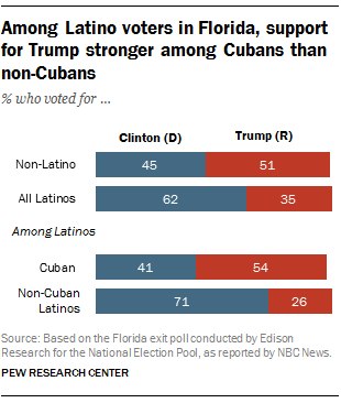 ft_16-11-15_cubanvoters