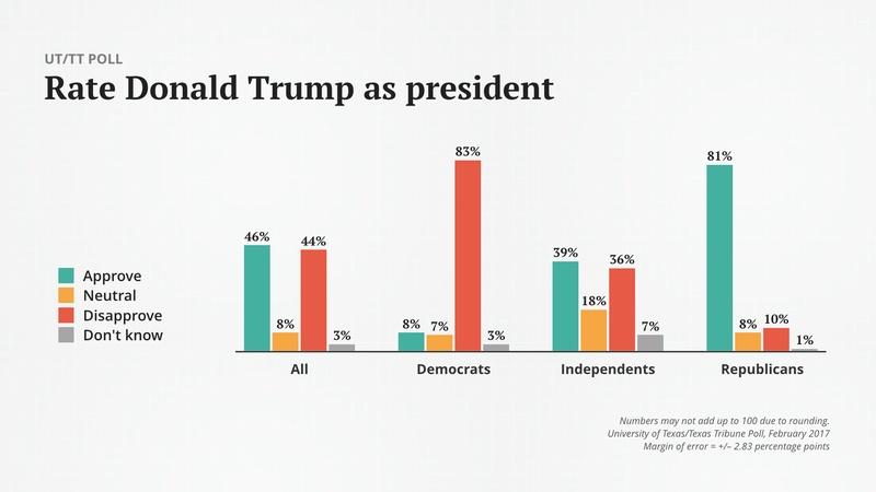 TT-RossChart-poll.001_jpeg_800x1000_q100