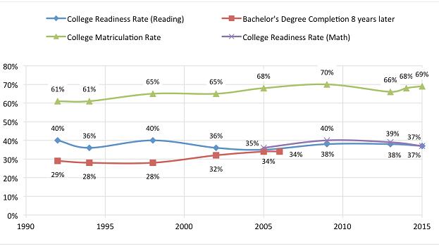 collegereadinessimage1