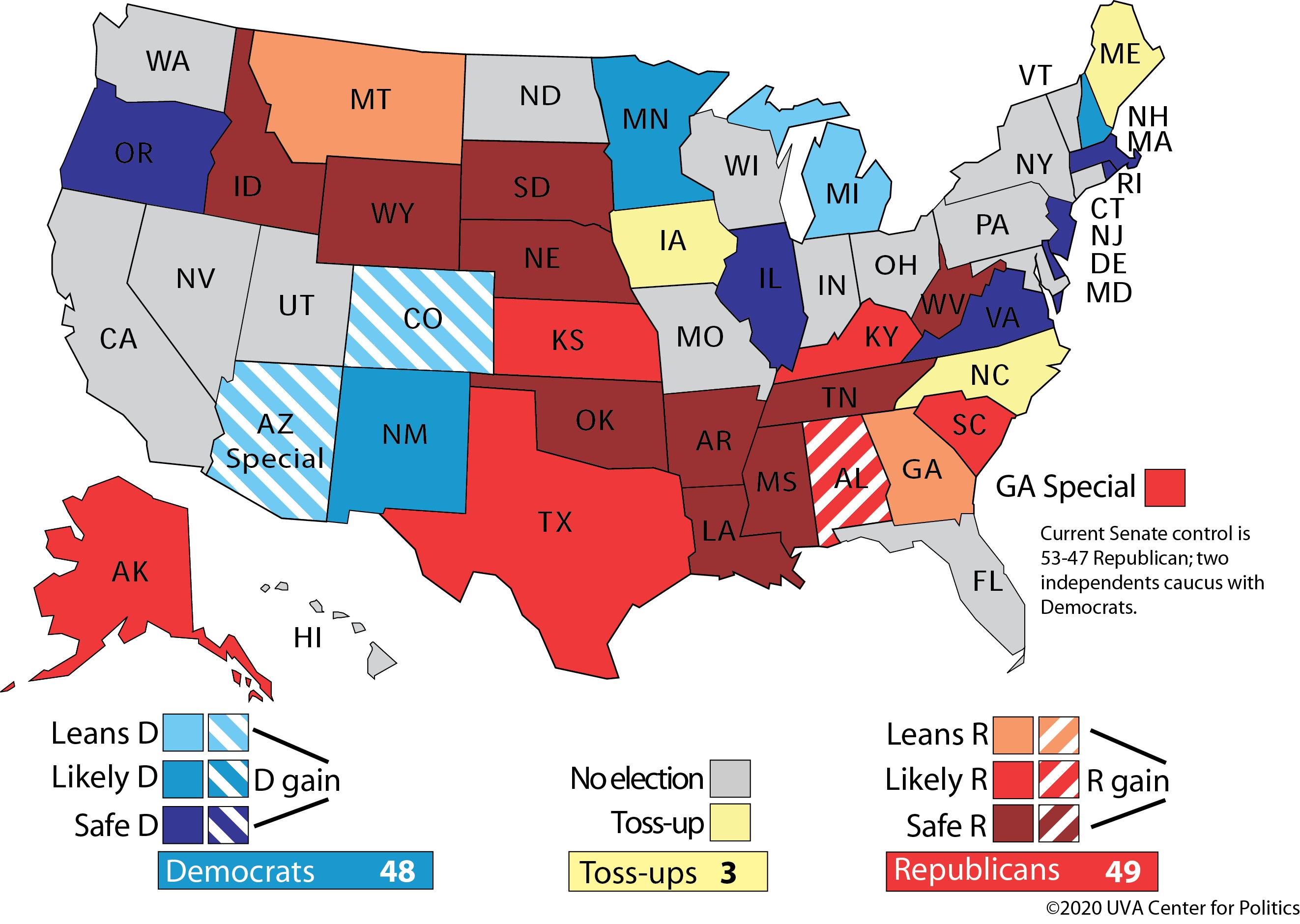2020_08_05_Senate_Ratings